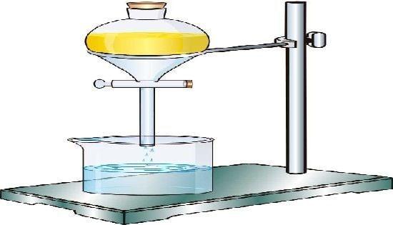 Decantacion de agua y aceite