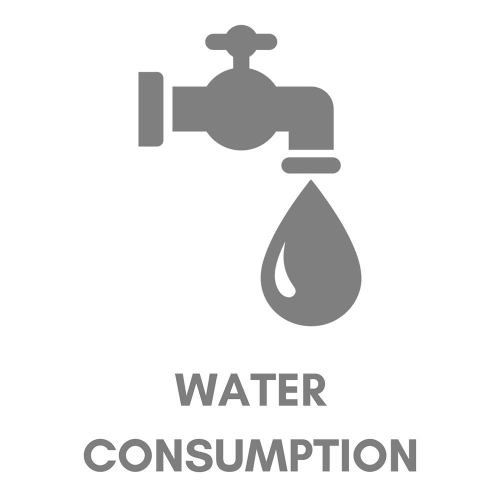 Cómo se clasifica la huella hídrica